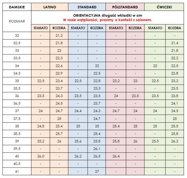 Tabela rozmiarów Stakato - damskie