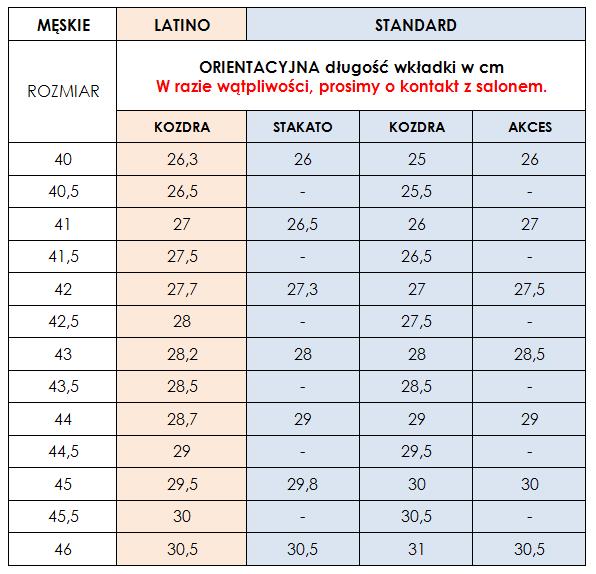 Tabela rozmiarów Stakato - obuwie męskie